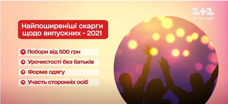 випускний 2021