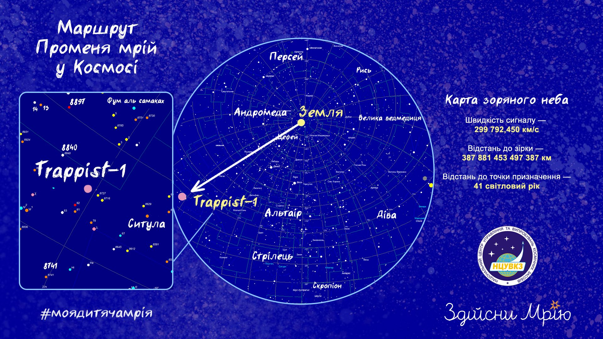 рисунок космоса и планет для детей