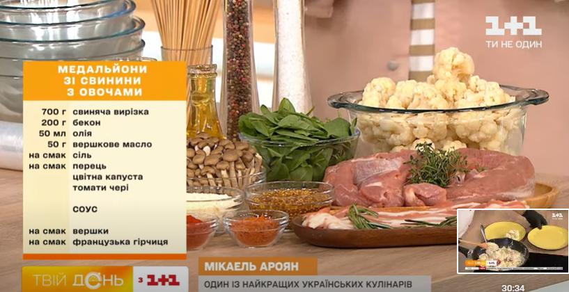рецепт приготування медальйонів зі свинини