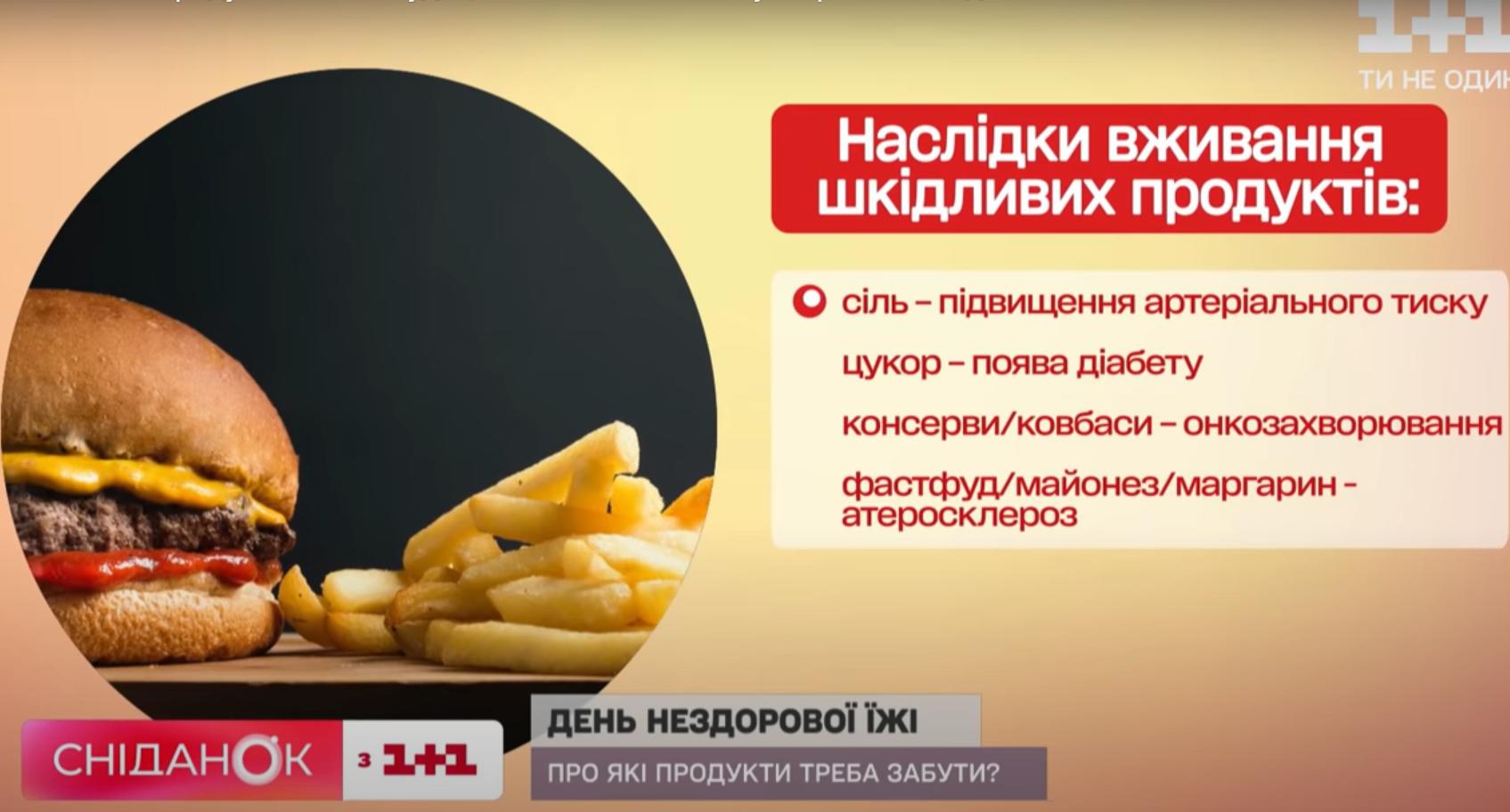 ТОП-5 шкідливих продуктів