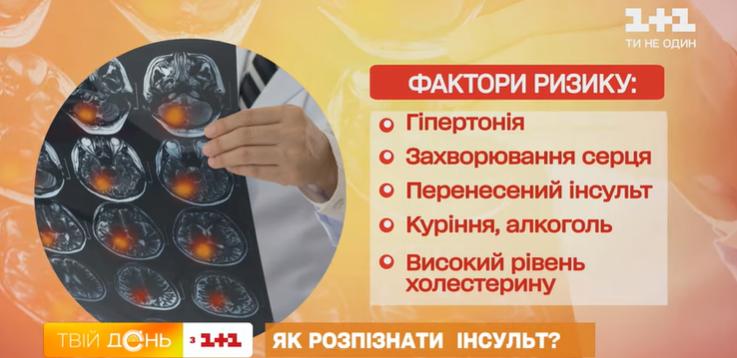 хто знаходиться в зоні ризику винекнення інсульту
