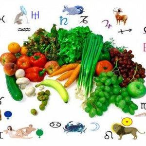 Астрологічна дієта: Як худнути різним знакам зодіаку   (ВІДЕО)