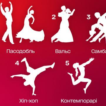 тест танцы